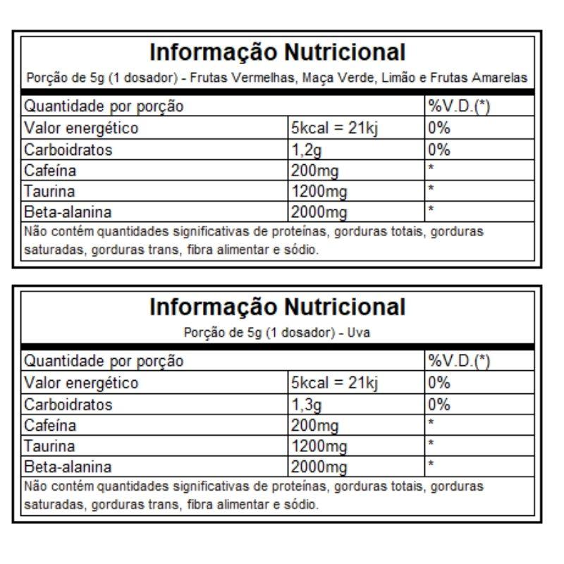 tabela nutricional evora pw darkness